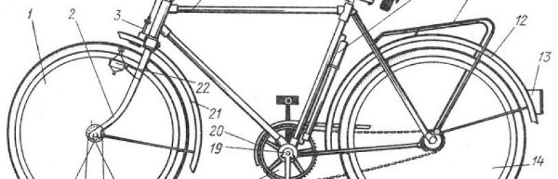 Как устроен велосипед и из чего состоит – схема с названием деталей