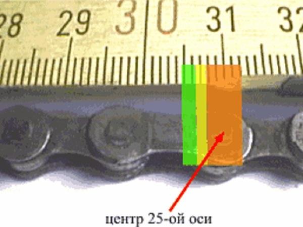 длина цепи влияет на работу трансмиссии