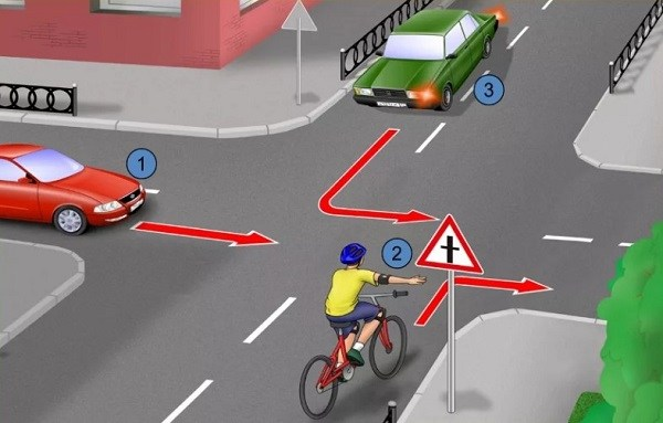 проезд перекрестка на велосипеде