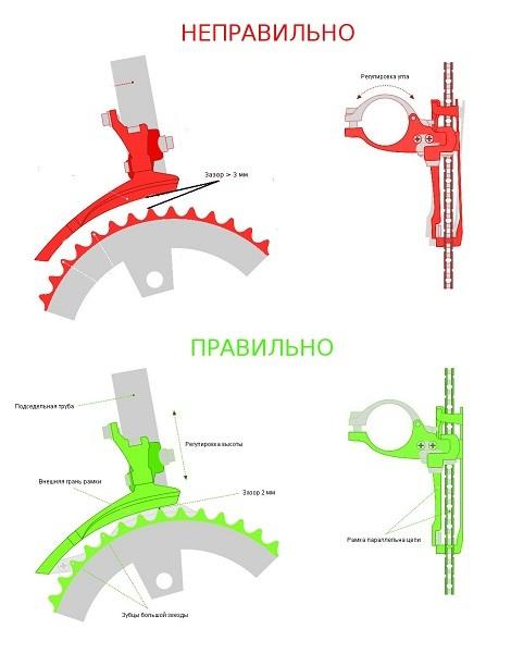 установка переднего переключателя