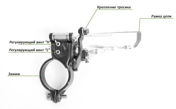 устройство переднего переключателя