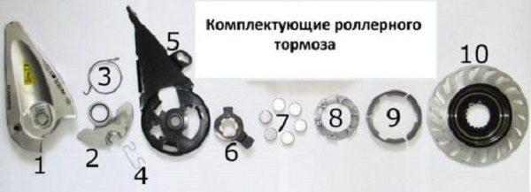 компоненты роллерного тормоза