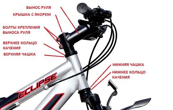 строение руля на горном велосипеде