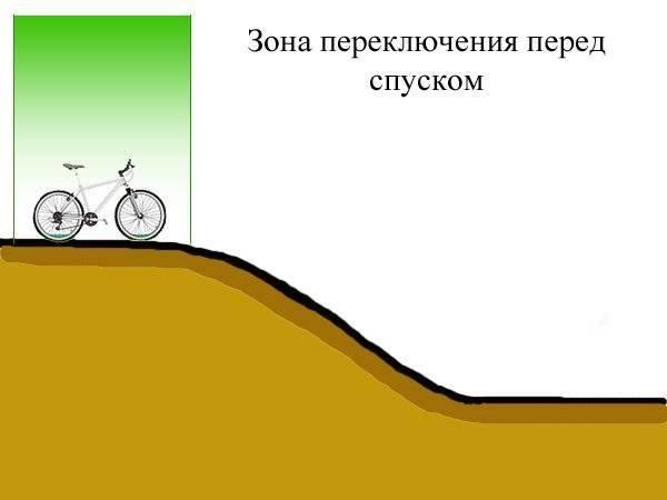 зона переключения скорости перед спуском