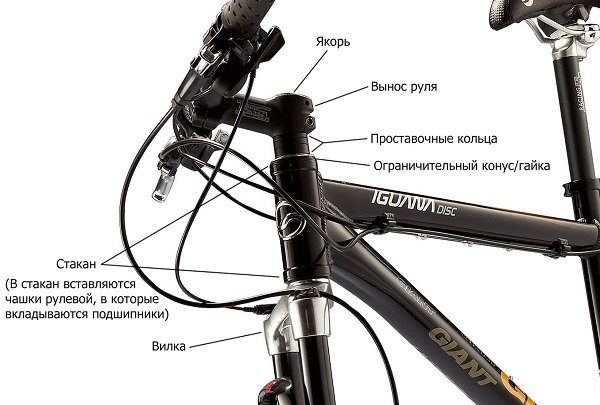 рулевой стакан велосипеда